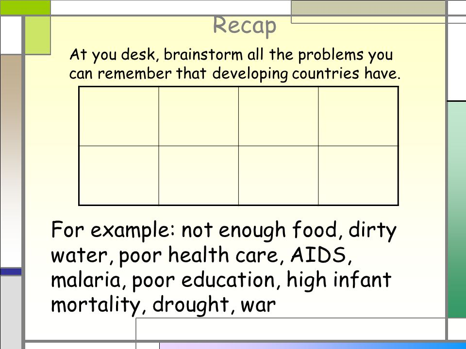 What is Aid.□ Aid is help which can assist a country to overcome problems it faces.