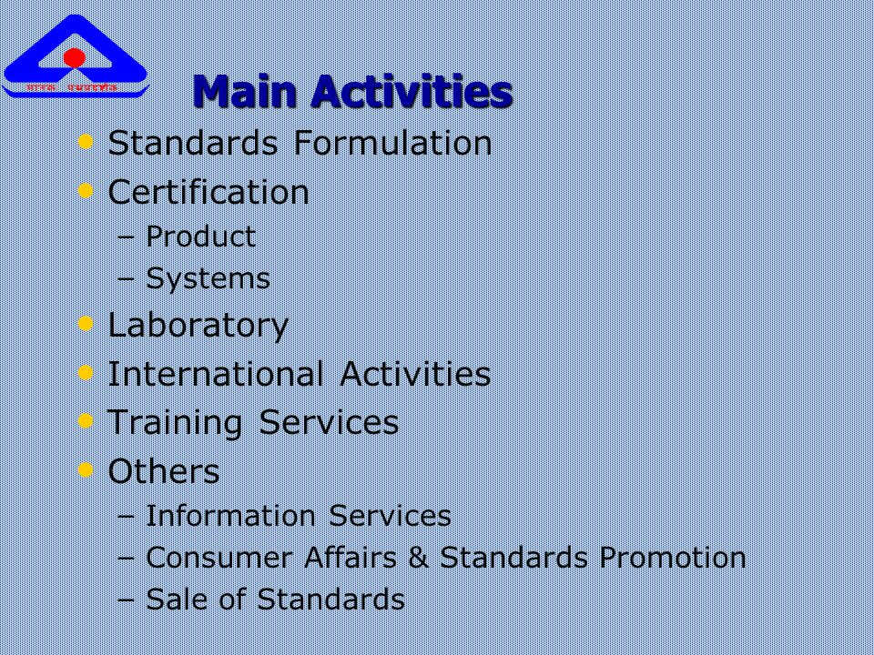 Main Activities Standards Formulation Certification – – Product – – Systems Laboratory International Activities Training Services Others – – Informati