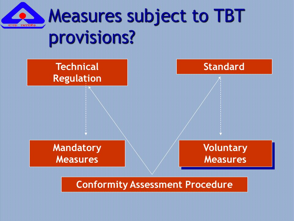 Measures subject to TBT provisions. Measures subject to TBT provisions.