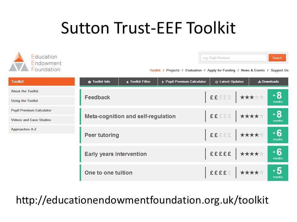 Sutton Trust-EEF Toolkit http://educationendowmentfoundation.org.uk/toolkit