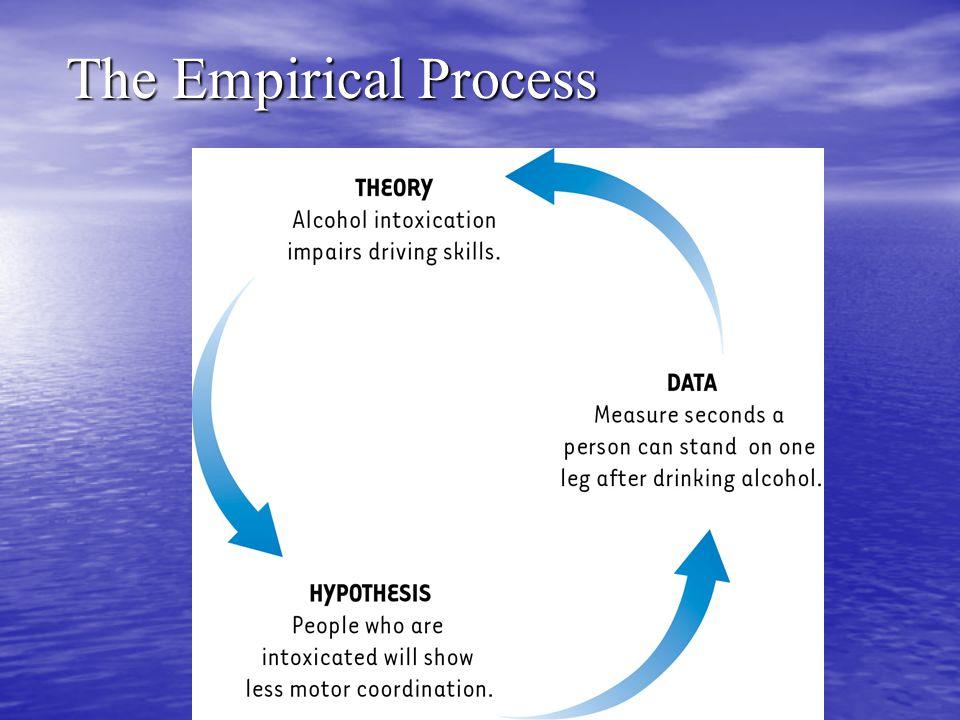 The Empirical Process