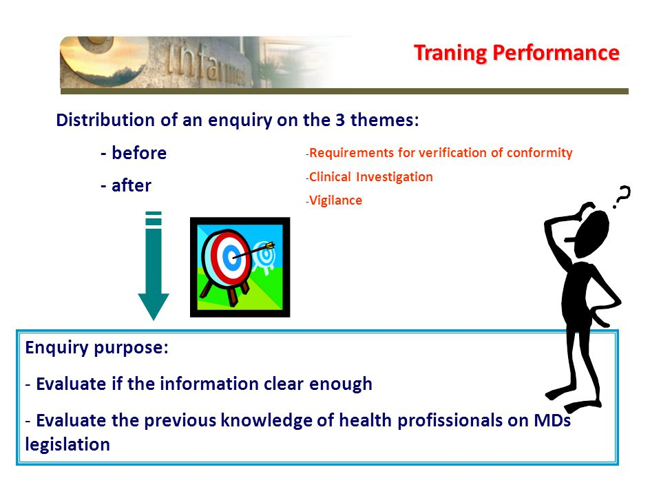 Distribution of an enquiry on the 3 themes: - before - after Traning Performance Enquiry purpose: - Evaluate if the information clear enough - Evaluate the previous knowledge of health profissionals on MDs legislation - Requirements for verification of conformity - Clinical Investigation - Vigilance