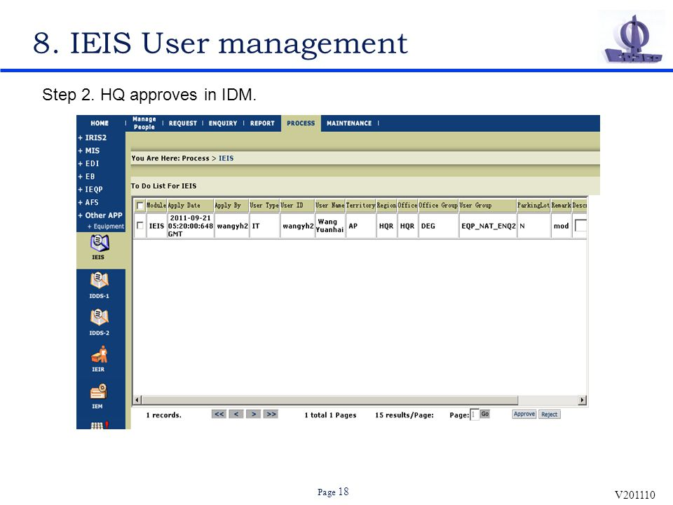 V201110 Page 18 8. IEIS User management Step 2. HQ approves in IDM.