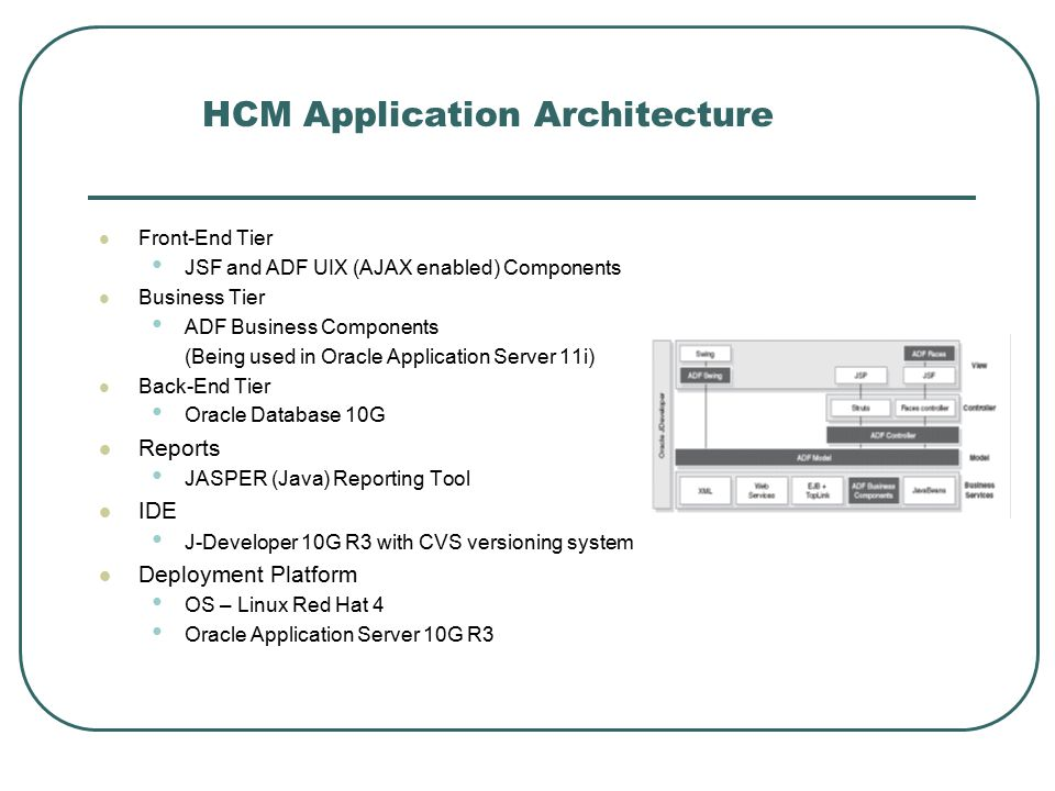 HCM Application Architecture Front-End Tier JSF and ADF UIX (AJAX enabled) Components Business Tier ADF Business Components (Being used in Oracle Application Server 11i) Back-End Tier Oracle Database 10G Reports JASPER (Java) Reporting Tool IDE J-Developer 10G R3 with CVS versioning system Deployment Platform OS – Linux Red Hat 4 Oracle Application Server 10G R3