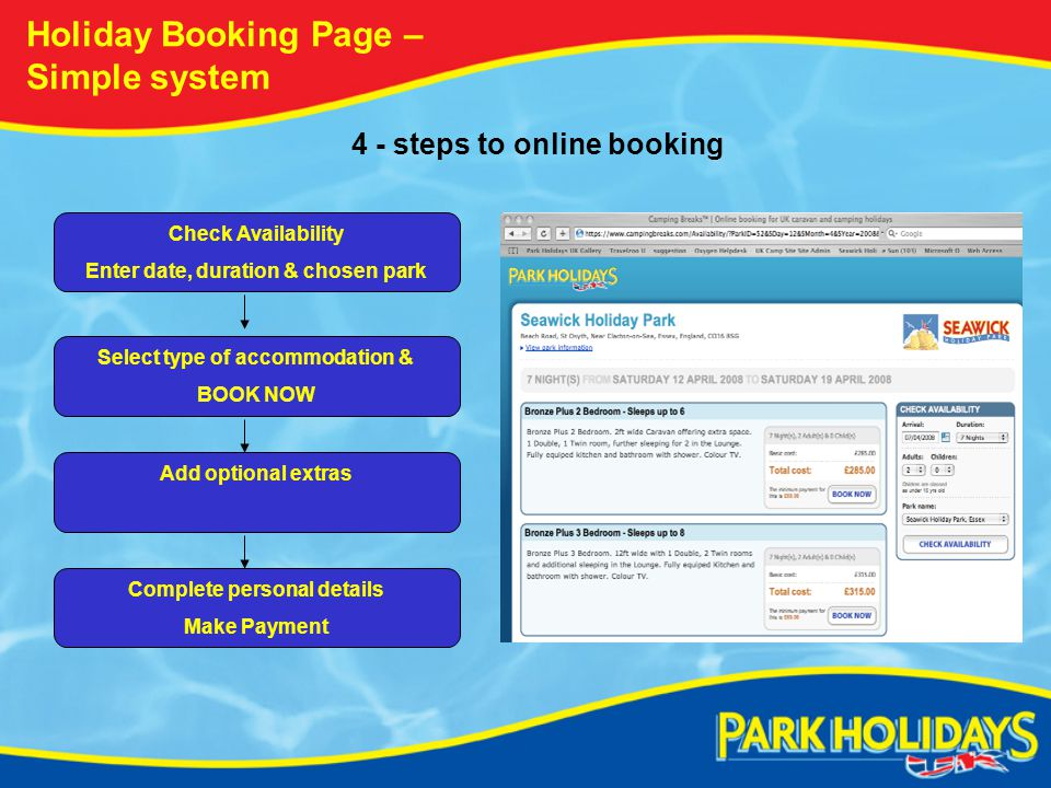 Holiday Booking Page – Simple system 4 - steps to online booking Check Availability Enter date, duration & chosen park Add optional extras Complete personal details Make Payment Select type of accommodation & BOOK NOW