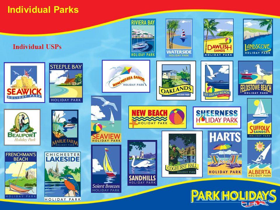 Individual Parks Individual USPs