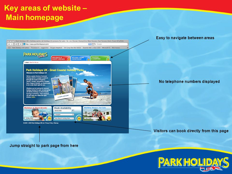 Key areas of website – Main homepage Easy to navigate between areas No telephone numbers displayed Visitors can book directly from this page Jump straight to park page from here