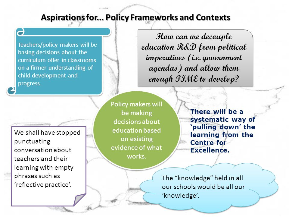 Aspirations for... Policy Frameworks and Contexts There will be a systematic way of 'pulling down' the learning from the Centre for Excellence. How ca
