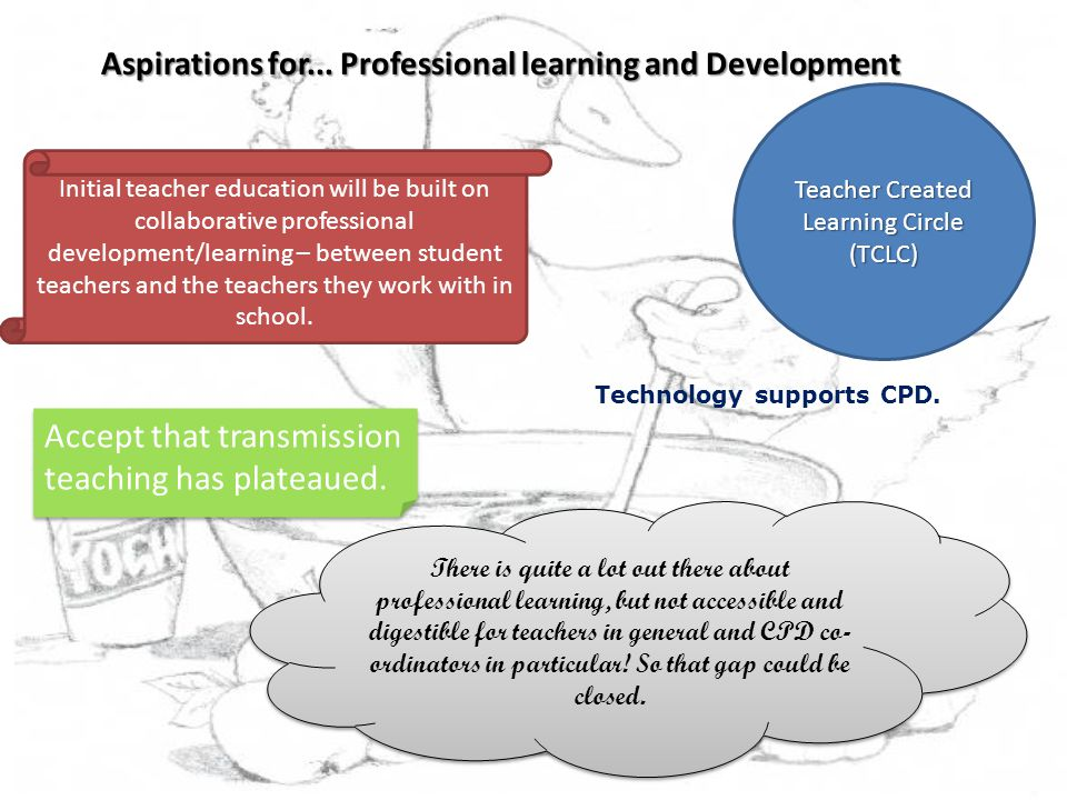 Aspirations for... Professional learning and Development Technology supports CPD. Accept that transmission teaching has plateaued. Initial teacher edu