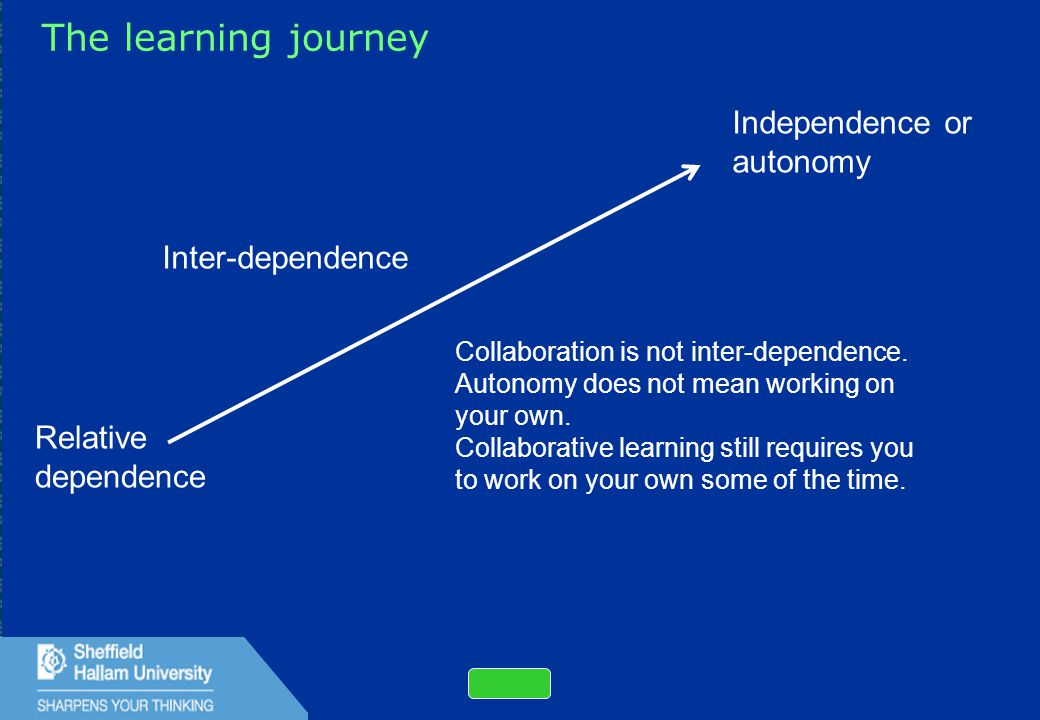 15 The learning journey Relative dependence Independence or autonomy Collaboration is not inter-dependence.