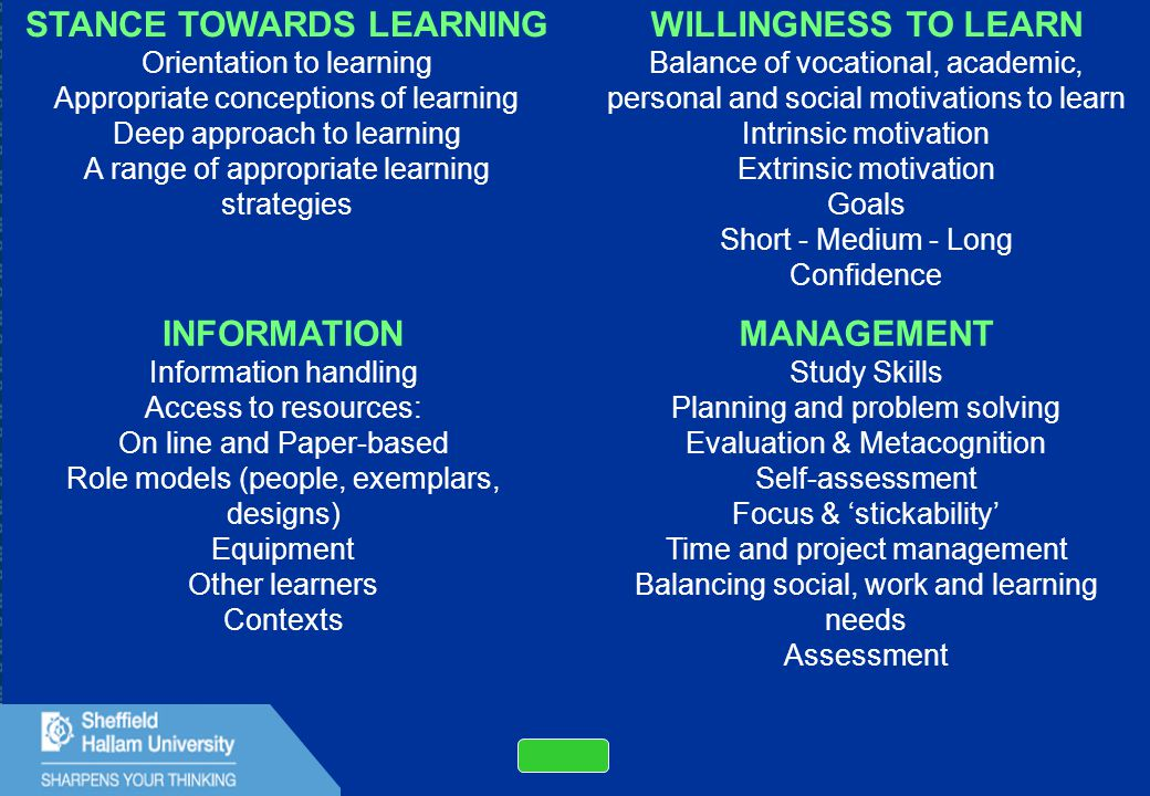 8 WILLINGNESS TO LEARN Balance of vocational, academic, personal and social motivations to learn Intrinsic motivation Extrinsic motivation Goals Short - Medium - Long Confidence MANAGEMENT Study Skills Planning and problem solving Evaluation & Metacognition Self-assessment Focus & 'stickability' Time and project management Balancing social, work and learning needs Assessment INFORMATION Information handling Access to resources: On line and Paper-based Role models (people, exemplars, designs) Equipment Other learners Contexts STANCE TOWARDS LEARNING Orientation to learning Appropriate conceptions of learning Deep approach to learning A range of appropriate learning strategies
