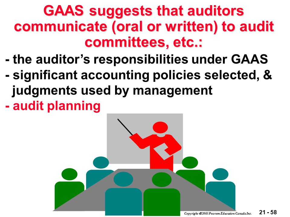 21 - 58 Copyright  2003 Pearson Education Canada Inc. GAAS suggests that auditors communicate (oral or written) to audit committees, etc.: - the audi