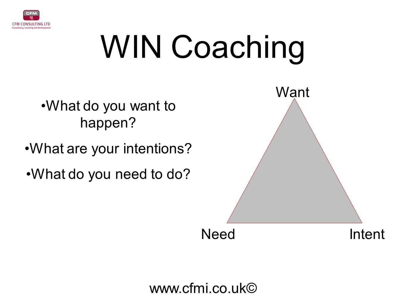 www.cfmi.co.uk© WIN Coaching Want IntentNeed What do you want to happen.
