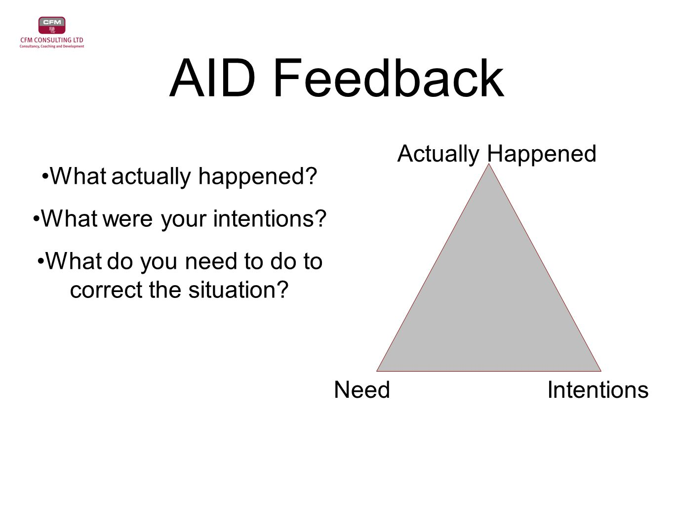 AID Feedback Actually Happened IntentionsNeed What actually happened? What were your intentions? What do you need to do to correct the situation?