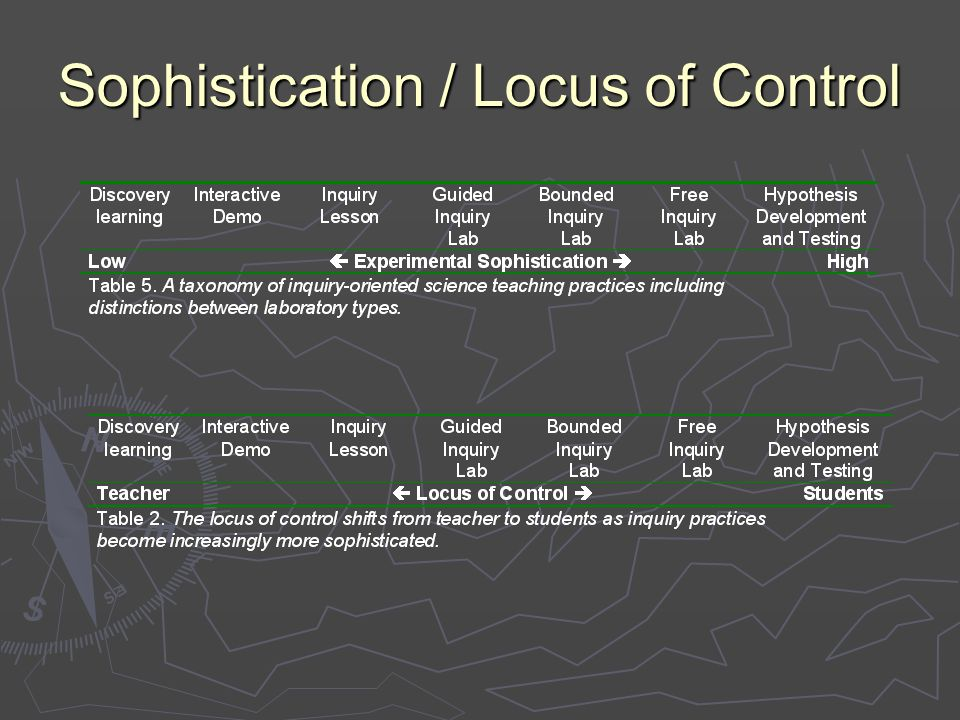 Sophistication / Locus of Control
