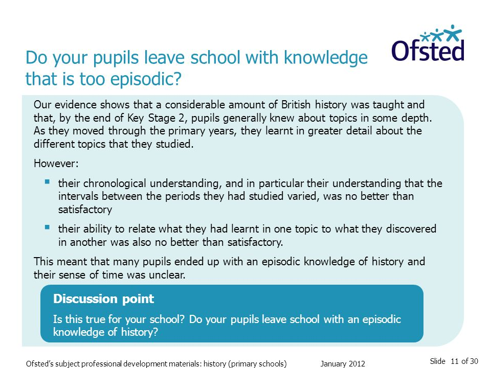Slide 11 of 30 Ofsted's subject professional development materials: history (primary schools) January 2012 Do your pupils leave school with knowledge that is too episodic.
