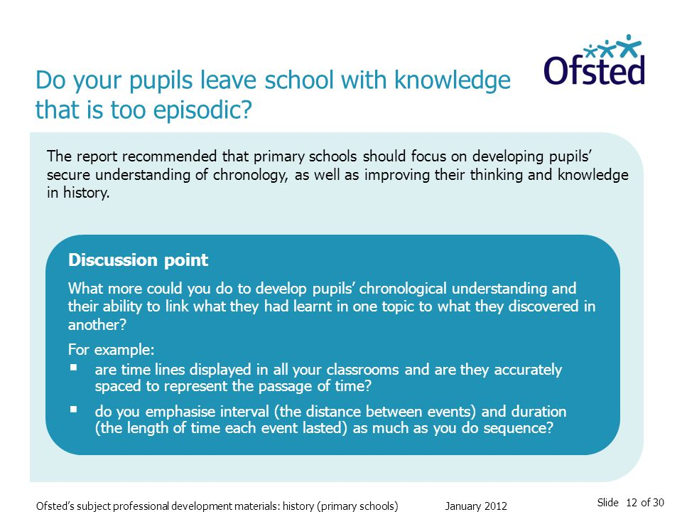 Slide 12 of 30 Ofsted's subject professional development materials: history (primary schools) January 2012 Do your pupils leave school with knowledge that is too episodic.