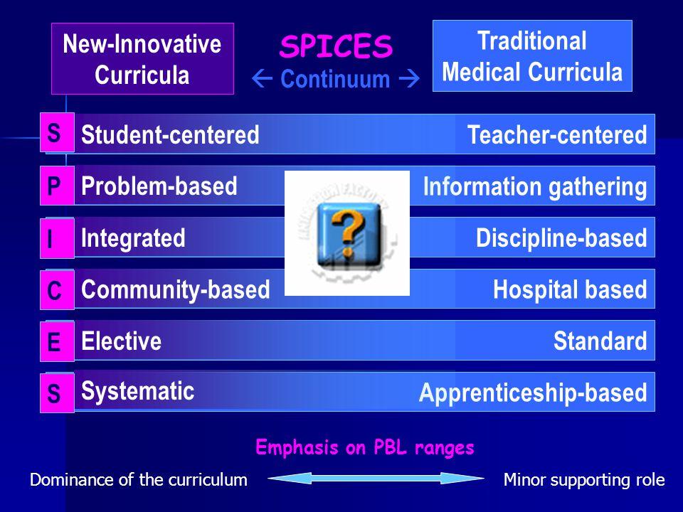 Teacher-centered Student-centered New-Innovative Curricula Traditional Medical Curricula Information gathering Problem-based Discipline-based Integrat