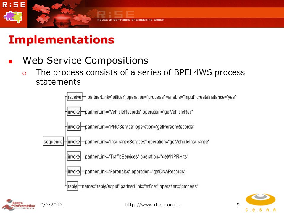 Implementations 9/5/2015http://www.rise.com.br9 Web Service Compositions  The process consists of a series of BPEL4WS process statements