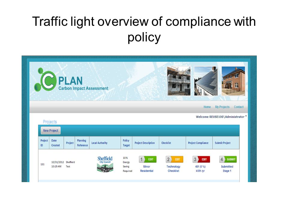 Traffic light overview of compliance with policy