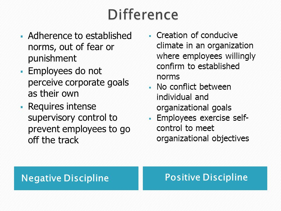 Negative Discipline Positive Discipline  Adherence to established norms, out of fear or punishment  Employees do not perceive corporate goals as the