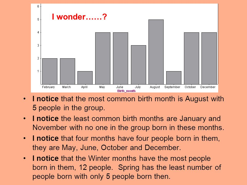 I notice that the most common birth month is August with 5 people in the group.