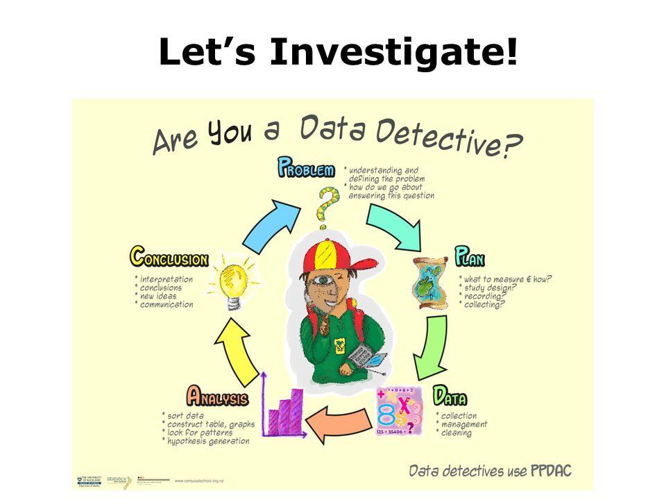 Let's Investigate!