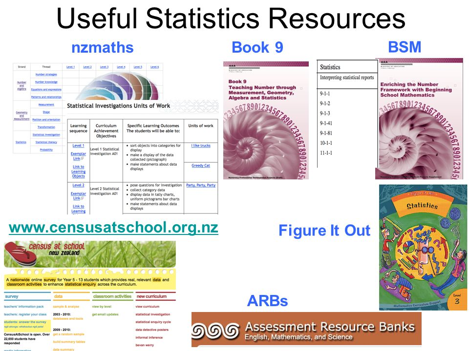 Useful Statistics Resources nzmaths BSM Figure It Out ARBs Book 9 www.censusatschool.org.nz