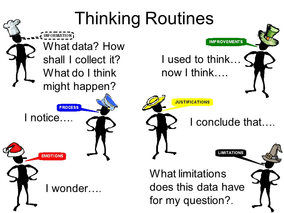 Thinking Routines I notice…. I used to think… now I think….