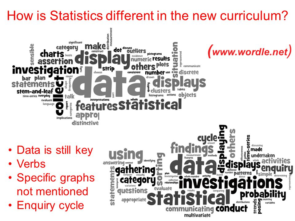 How is Statistics different in the new curriculum.