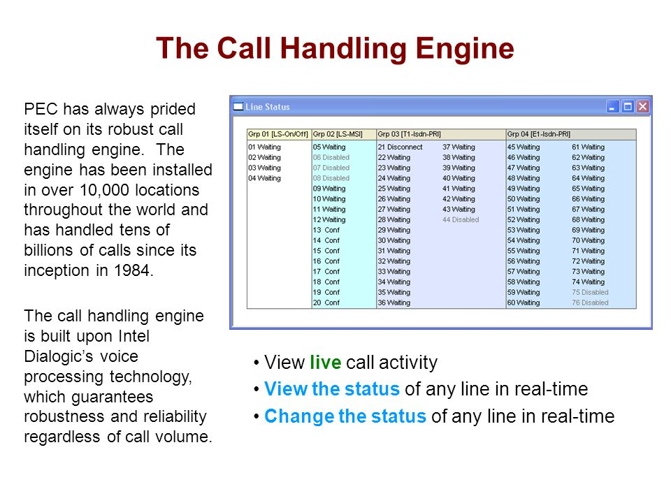 The Call Handling Engine Viewing the Line Status The Call Handling Engine indicates to you the current status of each line using different colors to represent each state.
