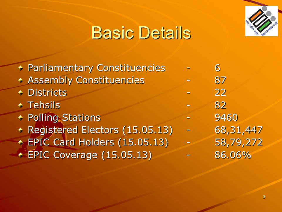 Basic Details Parliamentary Constituencies -6 Assembly Constituencies -87 Districts-22 Tehsils-82 Polling Stations-9460 Registered Electors (15.05.13)
