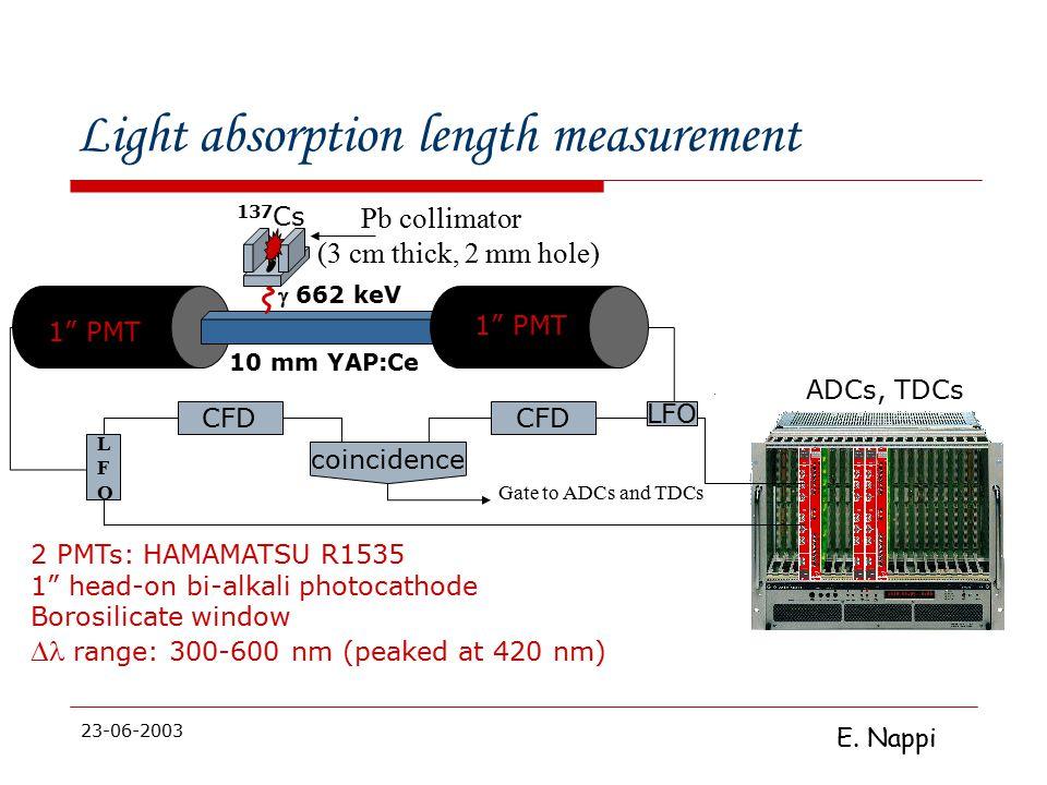"E. Nappi 23-06-2003 Light absorption length measurement 2 PMTs: HAMAMATSU R1535 1"" head-on bi-alkali photocathode Borosilicate window  range: 300-600"