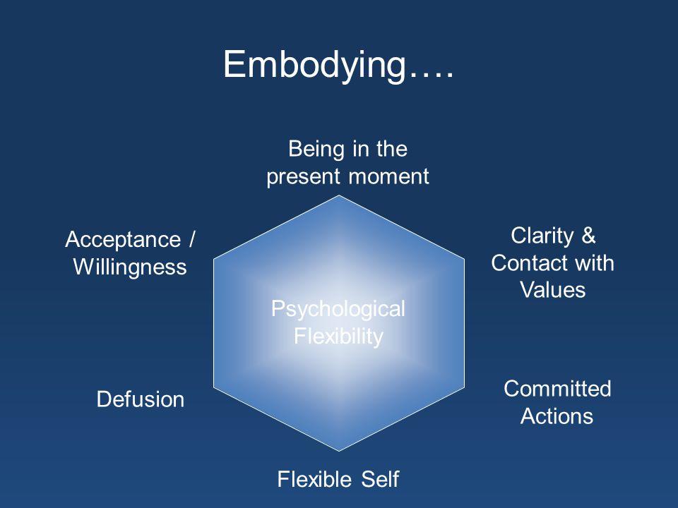 Embodying….