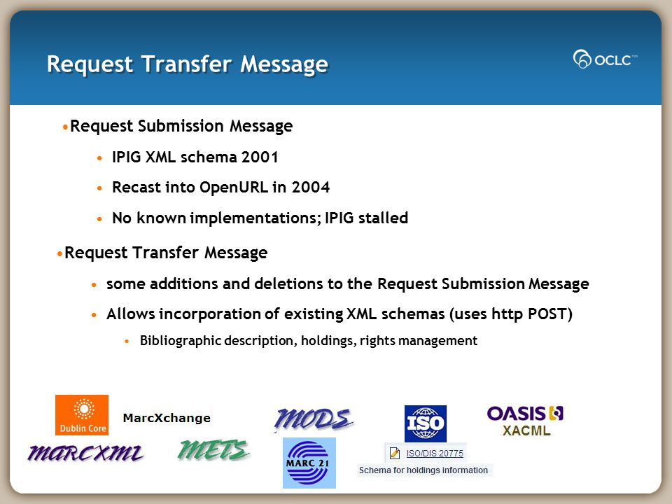 Request Transfer Message Request Submission Message IPIG XML schema 2001 Recast into OpenURL in 2004 No known implementations; IPIG stalled Request Tr