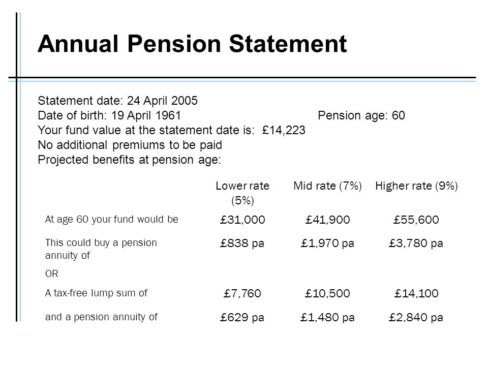 Annual Pension Statement Lower rate (5%) Mid rate (7%)Higher rate (9%) At age 60 your fund would be £31,000£41,900£55,600 This could buy a pension annuity of £838 pa£1,970 pa£3,780 pa OR A tax-free lump sum of £7,760£10,500£14,100 and a pension annuity of £629 pa£1,480 pa£2,840 pa Statement date: 24 April 2005 Date of birth: 19 April 1961 Pension age: 60 Your fund value at the statement date is: £14,223 No additional premiums to be paid Projected benefits at pension age: