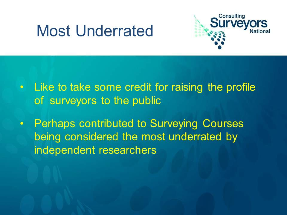 Most Underrated Like to take some credit for raising the profile of surveyors to the public Perhaps contributed to Surveying Courses being considered the most underrated by independent researchers