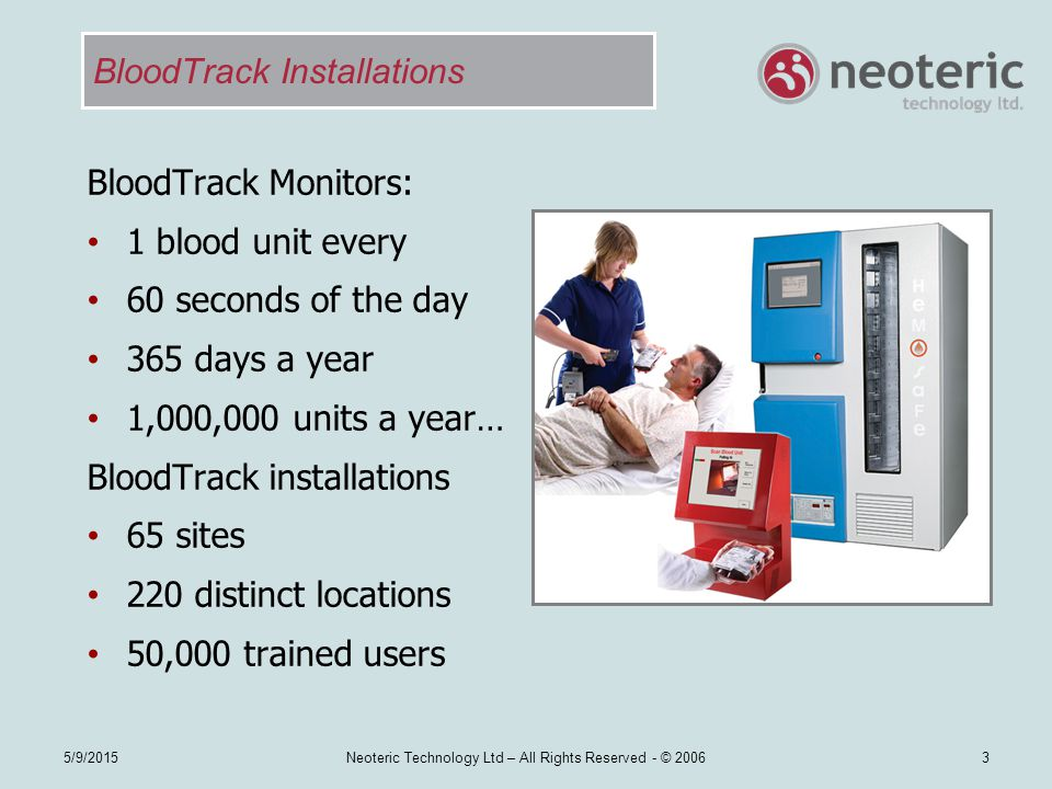 5/9/2015Neoteric Technology Ltd – All Rights Reserved - © 20063 BloodTrack Installations BloodTrack Monitors: 1 blood unit every 60 seconds of the day