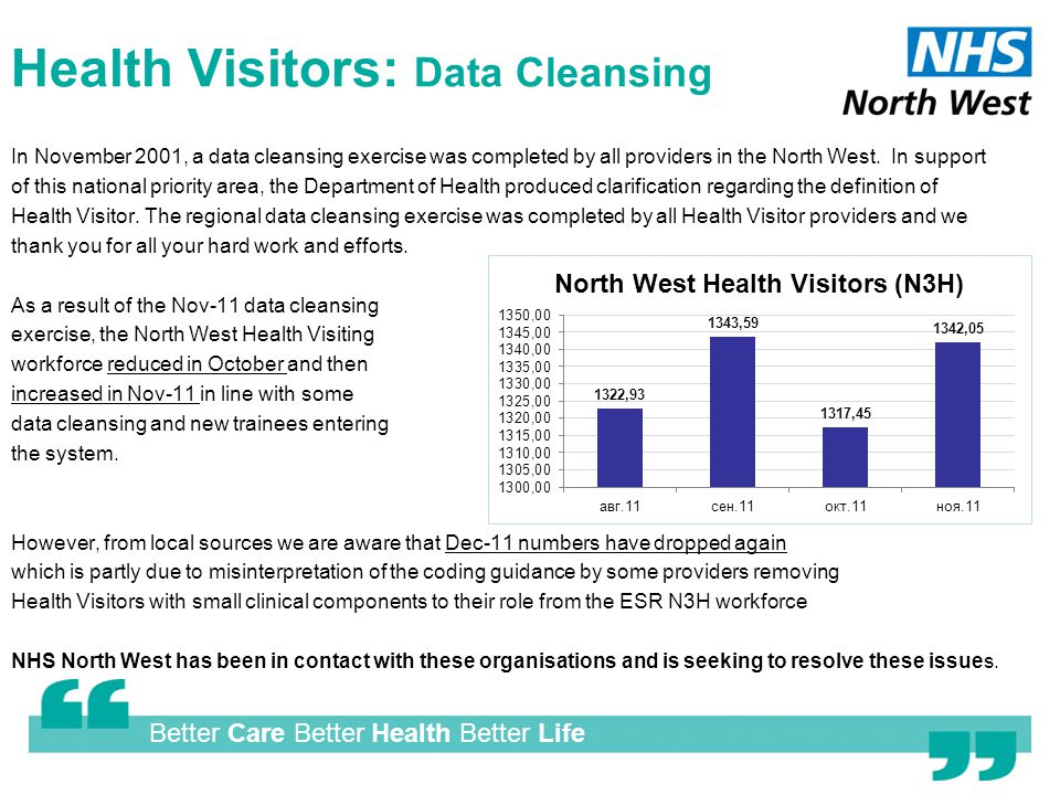 Better Care Better Health Better Life Health Visitors: Data Cleansing In November 2001, a data cleansing exercise was completed by all providers in the North West.
