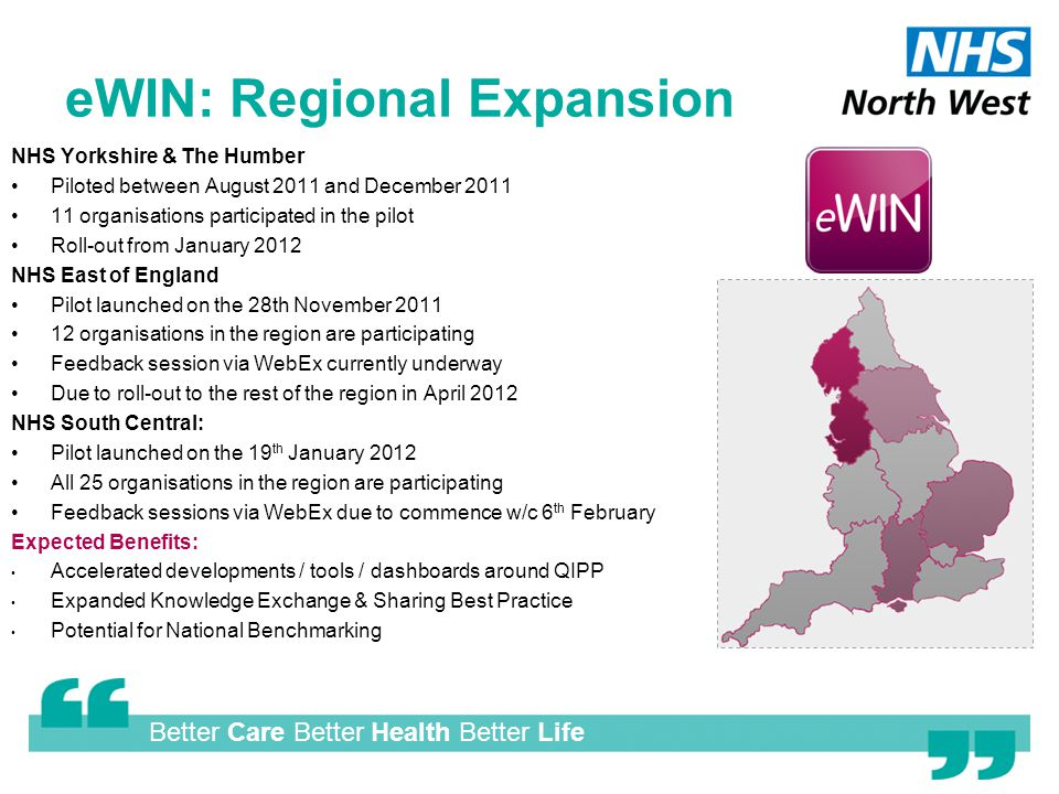 Better Care Better Health Better Life eWIN: Regional Expansion NHS Yorkshire & The Humber Piloted between August 2011 and December 2011 11 organisations participated in the pilot Roll-out from January 2012 NHS East of England Pilot launched on the 28th November 2011 12 organisations in the region are participating Feedback session via WebEx currently underway Due to roll-out to the rest of the region in April 2012 NHS South Central: Pilot launched on the 19 th January 2012 All 25 organisations in the region are participating Feedback sessions via WebEx due to commence w/c 6 th February Expected Benefits: Accelerated developments / tools / dashboards around QIPP Expanded Knowledge Exchange & Sharing Best Practice Potential for National Benchmarking