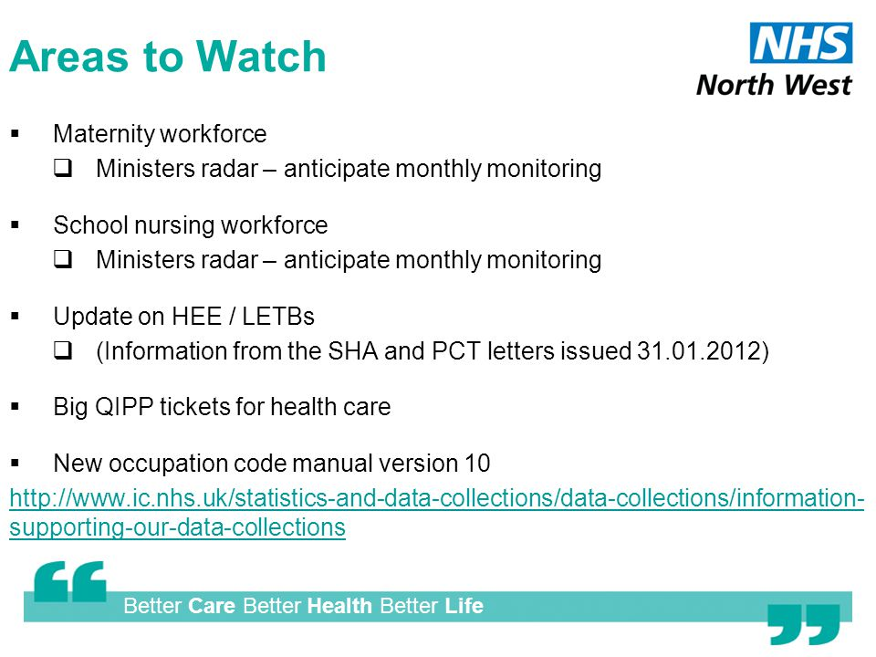 Better Care Better Health Better Life Areas to Watch  Maternity workforce  Ministers radar – anticipate monthly monitoring  School nursing workforce  Ministers radar – anticipate monthly monitoring  Update on HEE / LETBs  (Information from the SHA and PCT letters issued 31.01.2012)  Big QIPP tickets for health care  New occupation code manual version 10 http://www.ic.nhs.uk/statistics-and-data-collections/data-collections/information- supporting-our-data-collections