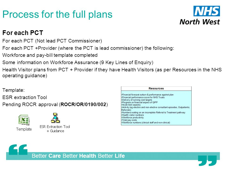 Better Care Better Health Better Life Data Quality Update