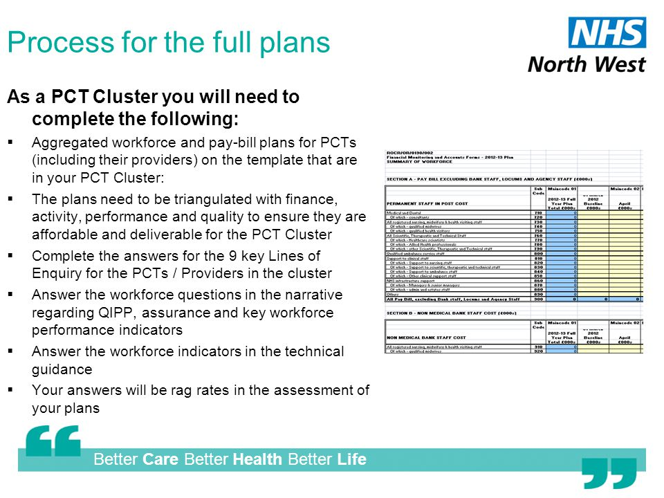 Better Care Better Health Better Life As a PCT Cluster you will need to complete the following:  Aggregated workforce and pay-bill plans for PCTs (including their providers) on the template that are in your PCT Cluster:  The plans need to be triangulated with finance, activity, performance and quality to ensure they are affordable and deliverable for the PCT Cluster  Complete the answers for the 9 key Lines of Enquiry for the PCTs / Providers in the cluster  Answer the workforce questions in the narrative regarding QIPP, assurance and key workforce performance indicators  Answer the workforce indicators in the technical guidance  Your answers will be rag rates in the assessment of your plans Process for the full plans