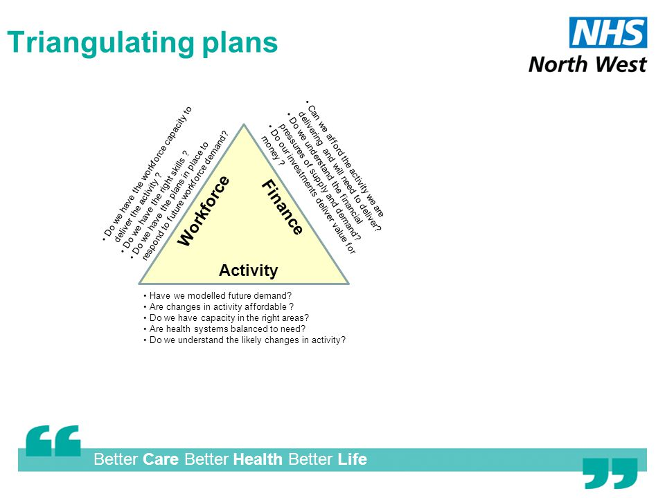 Better Care Better Health Better Life Workforce questions in the PCT cluster narrative  Has workforce assurance been completed using the safety and quality assurance framework and Key Lines of Enquiry at Annex 5 and what was the outcome.