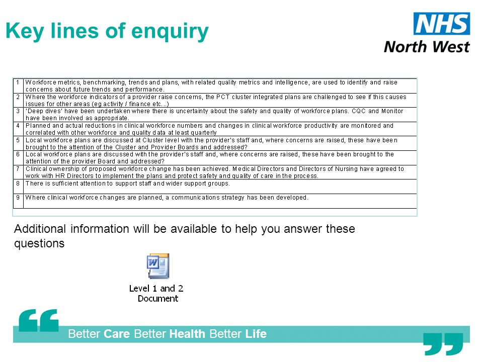 Better Care Better Health Better Life Health Visitors: Health Visiting Week  North West Health Visitor Week, w/c 5 th March  Unite Union/ CPHVA Conference, Manchester, 6 th March  Health Visiting Roadshow, Manchester 9 th March (RCN/DH)  eWIN Case Studies/Hot Topic