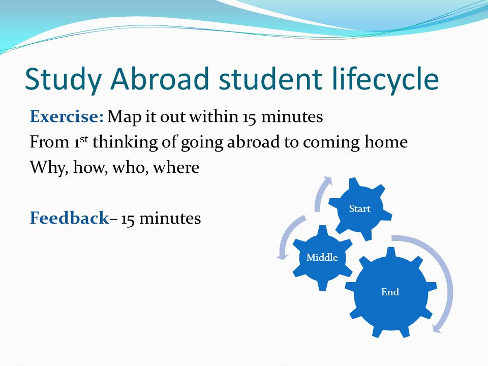 Study Abroad student lifecycle Exercise: Map it out within 15 minutes From 1 st thinking of going abroad to coming home Why, how, who, where Feedback–