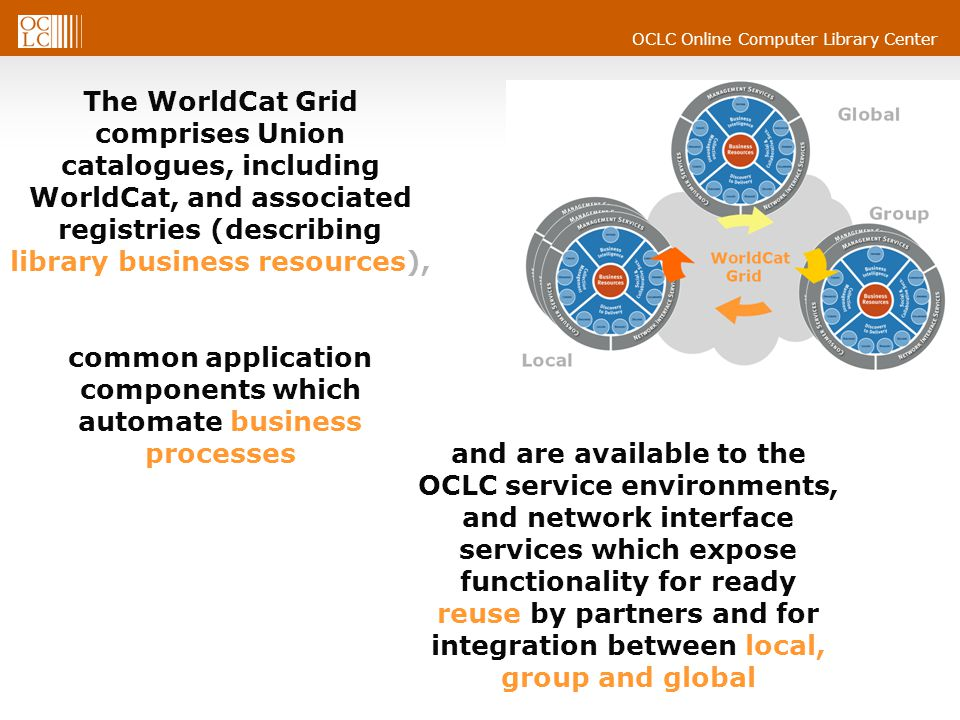 OCLC Online Computer Library Center The WorldCat Grid comprises Union catalogues, including WorldCat, and associated registries (describing library business resources), common application components which automate business processes and are available to the OCLC service environments, and network interface services which expose functionality for ready reuse by partners and for integration between local, group and global