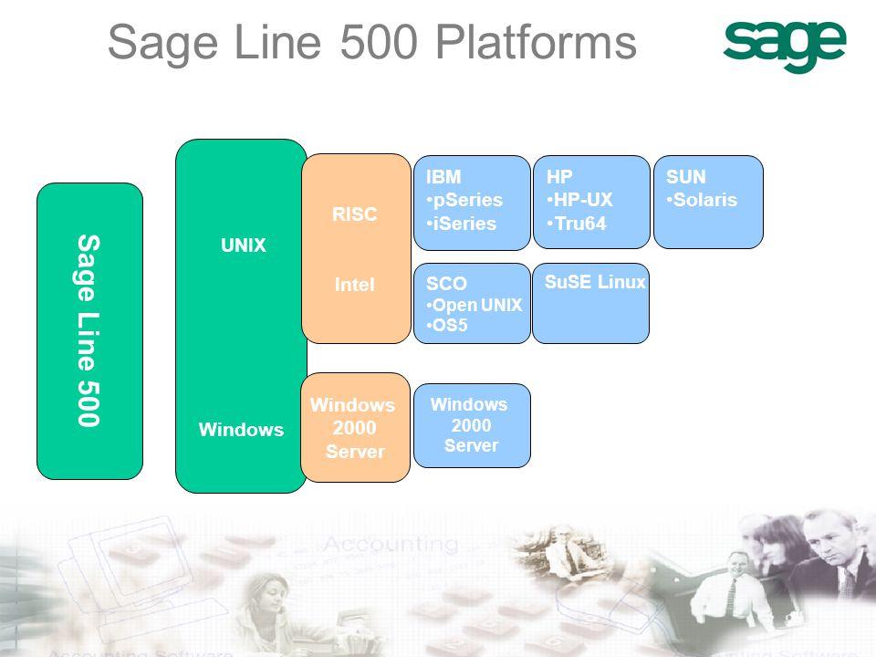 Sage Line 500 Platforms Sage Line 500 RISC Intel UNIX Windows SuSE Linux IBM pSeries iSeries HP HP-UX Tru64 SUN Solaris Windows 2000 Server Windows 2000 Server SCO Open UNIX OS5
