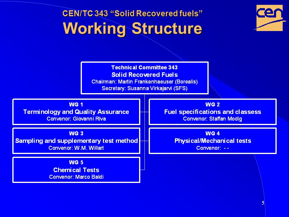 5 CEN/TC 343 Solid Recovered fuels Working Structure