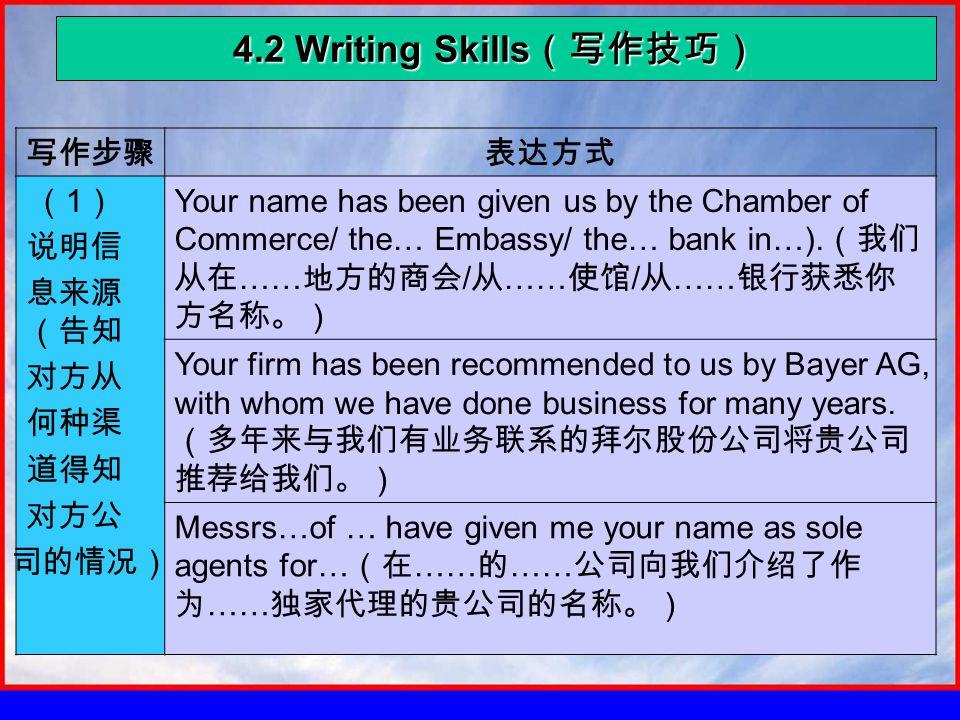 4.2 Writing Skills (写作技巧) 写作步骤表达方式 ( 1 ) 说明信 息来源 (告知 对方从 何种渠 道得知 对方公 司的情况) Your name has been given us by the Chamber of Commerce/ the… Embassy/ the…